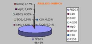 Micaceous iron oxide